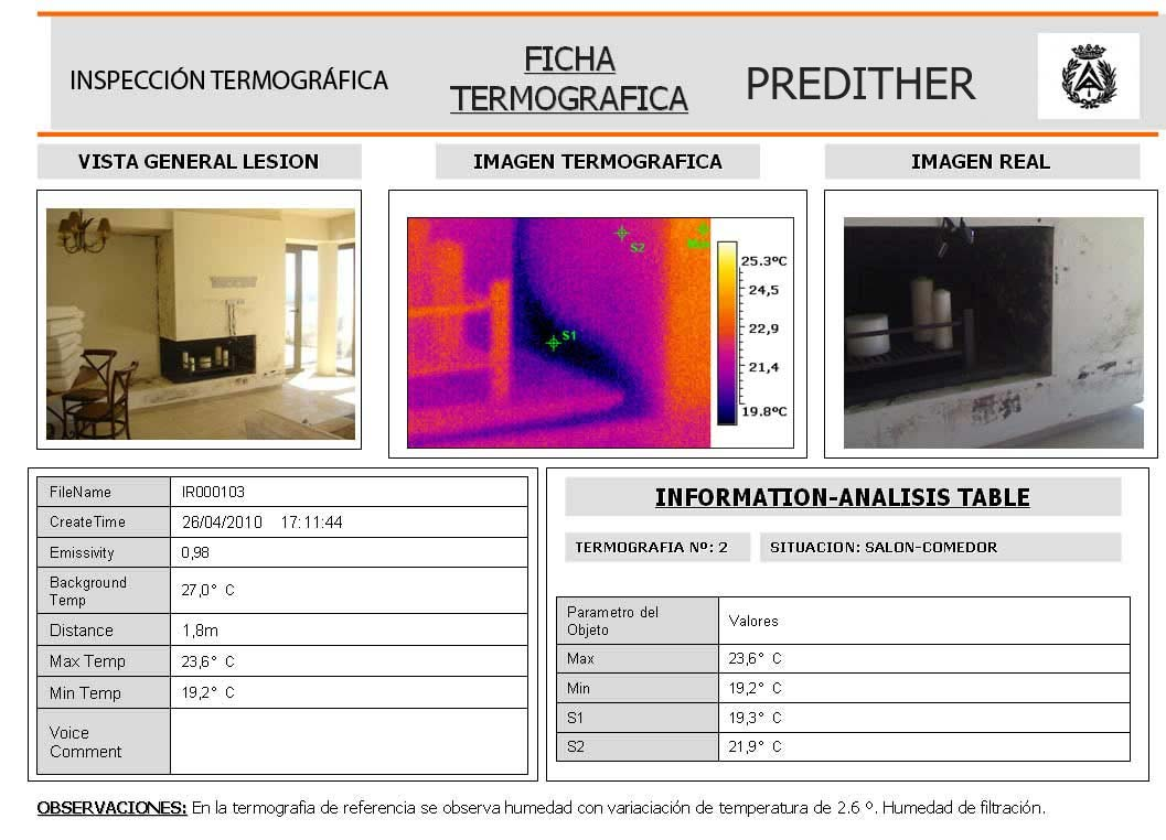 download Frequency Analysis